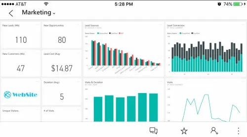 Power BI Mobile