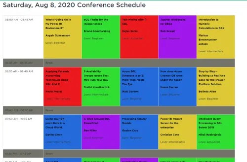 SQL Saturday #982 Auckland Schedule