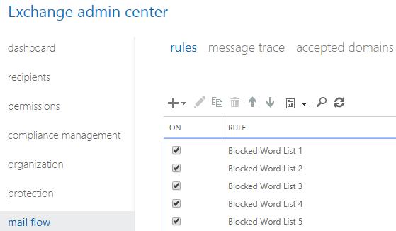 DeployHappiness | Creating a Custom Blocked Word List in