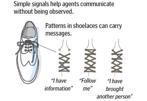 cia-shoelaces