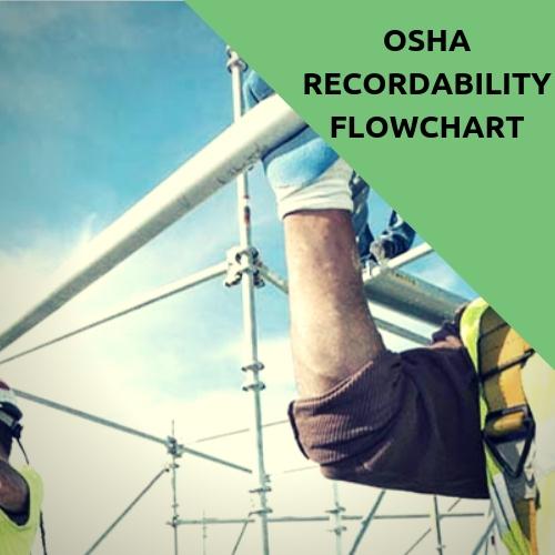 OSHA Recordability Flowchart