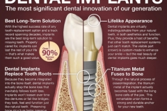 dental-implants-infographic-141209002755-conversion-gate02-thumbnail-4
