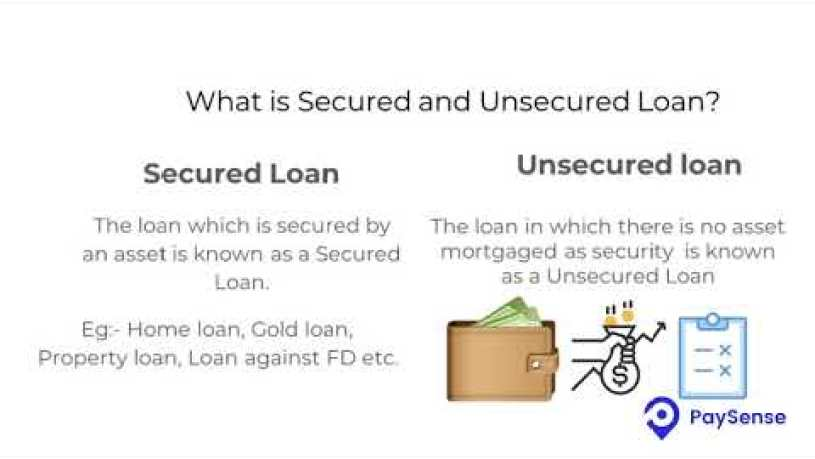 What Is Secured Debt Definition