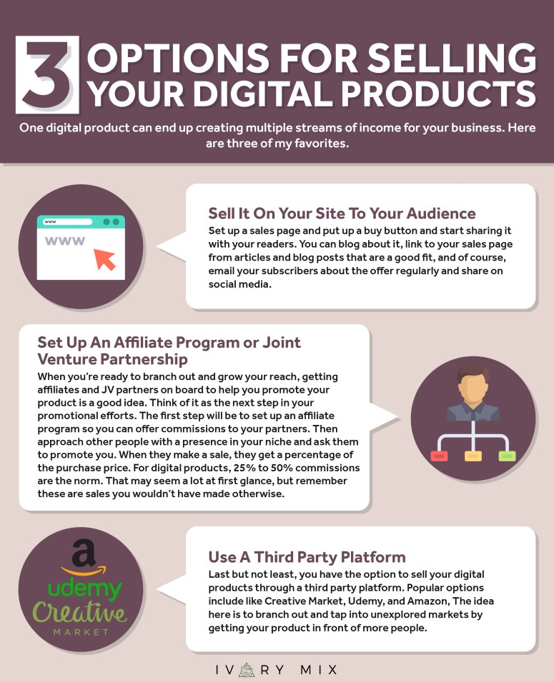 Options and platforms for selling digital products