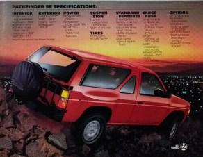 NissanPathfinderD21-1987ad2
