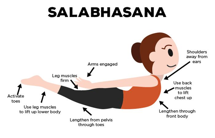 Salabhasana: shoulders away from ears; use back muscles to lift chest up; lengthen through front body; lengthen from pelvis through toes; use leg muscles to lift up lower body; activate toes; leg muscles firm; ams engaged