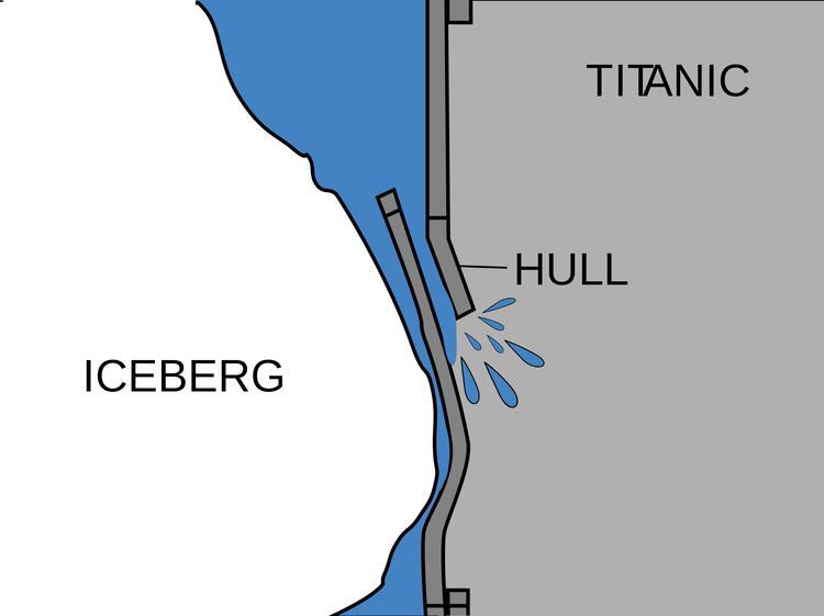 «Титаник» көпірі кемені кесіп алу, нәтижесінде қаттылық сынған