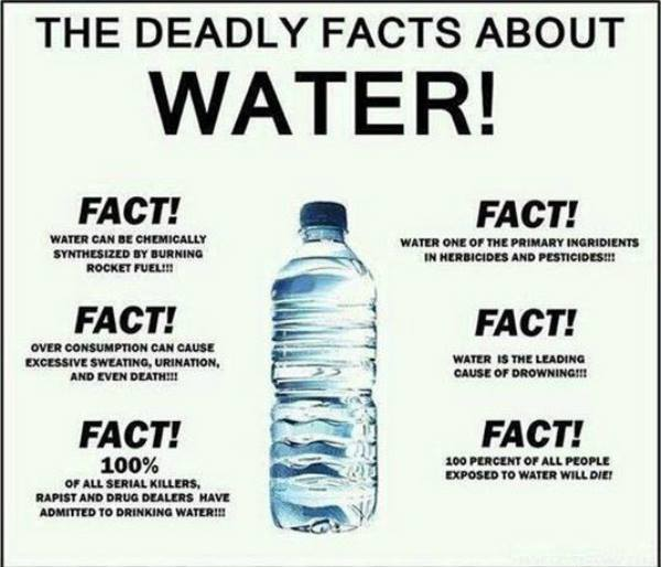 Water Facts image