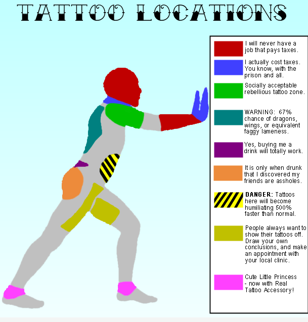 Tattoo Location Guide image