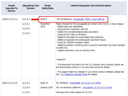 New Preupgrd.sql - MOS Note 884522.1