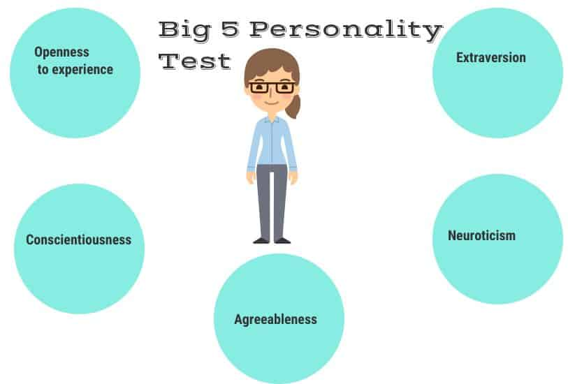 Big 5 Personality Test Assessment