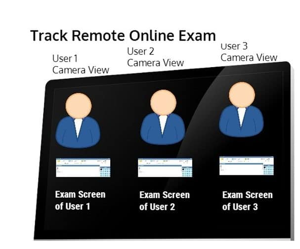 Online Exam Tracking