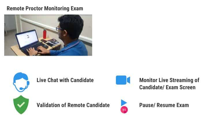 Remote Proctoring Features for Proctor to Manage Online Exams