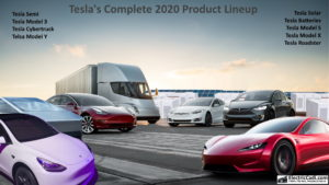 Teslas Complete Product Line Cybertruck Semi Model S Model 3 Model Y Model X Roadster Solar Batteries