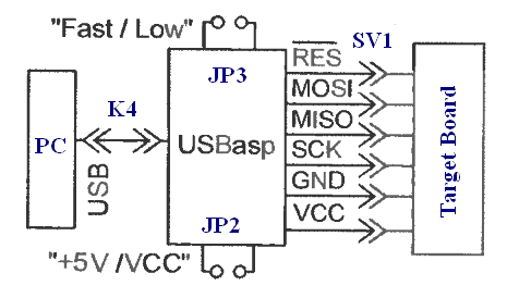 USBasp adapter jumper settings