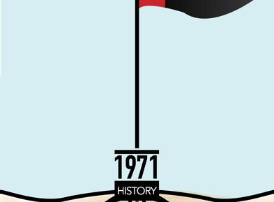 History of the UAE's Land and Its Connection to Present People