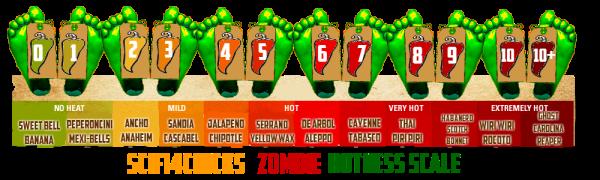 iZombie_Hotness_Scale