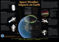 What is Space Weather? Slide 2 of 2