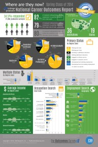 View the Six Month Data Infographic