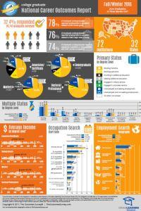 Fall 2016 - Infographic - At Grad