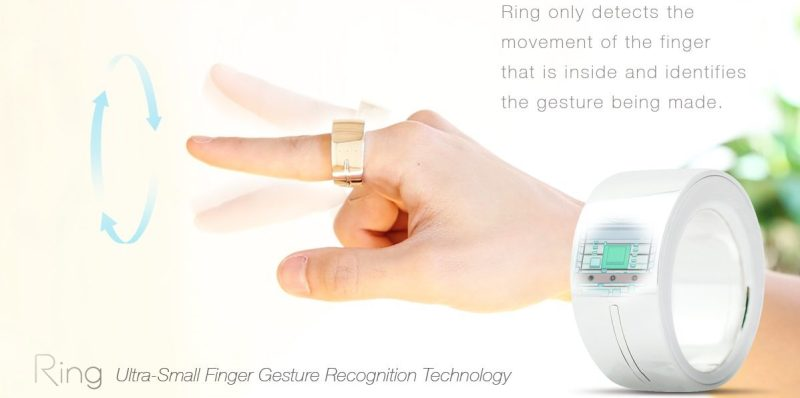 Ring-Logbar-Technology-Example-Showcase-Photo-Large-Crop-gesture-control-smartphone-tablet-air