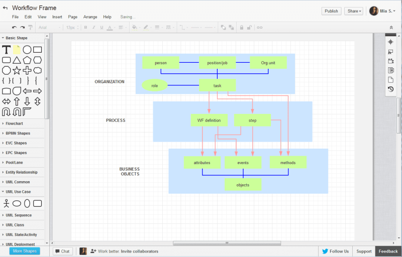 ProcessOn Designer Screenshot