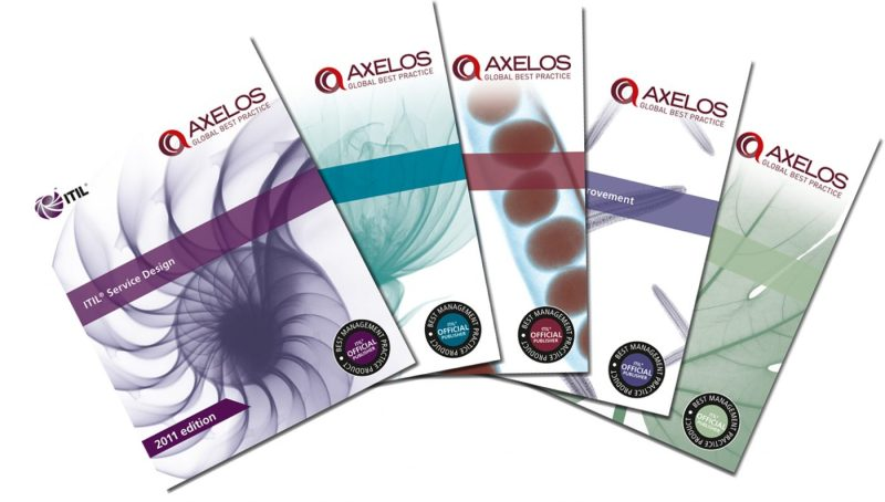 axelos-itil-books-service-design-strategy-operations-csi-covers-itsm