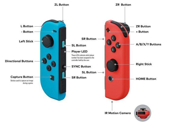 Joy-Con-Nintendo-Switch-Controller-Connectivity-Issues-Fix-Hardware-Manufacturer-Variation-Tech-Specs