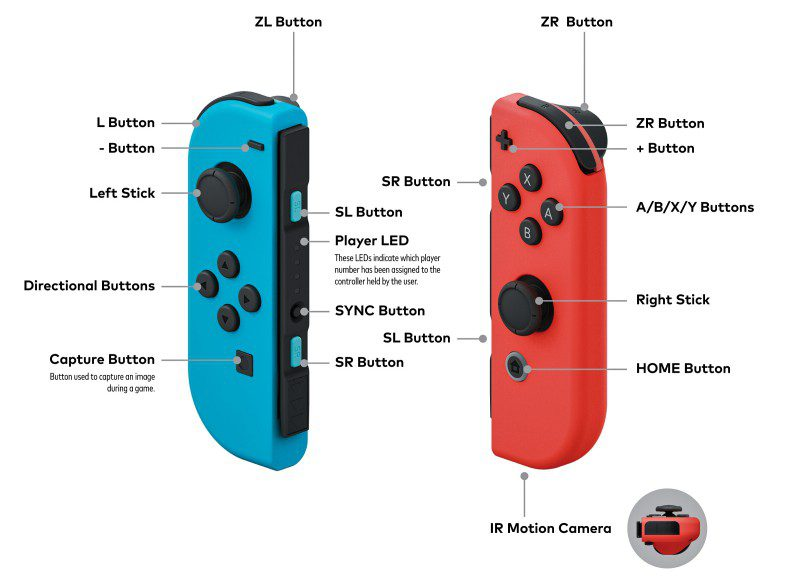 Joy-Con-Nintendo-Switch-Controller-Connectivity-Issues-Fix-Hardware-Manufacturer-Variation-Tech-Specs