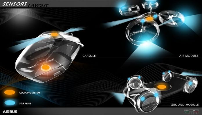 Airbus Popup Concept Vehicle sensors layout