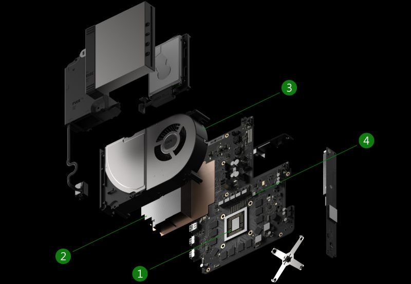 Xbox Scorpio Features Specs Hardware Parts Explosion