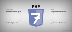 php7-changes and update-techmasterblog