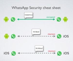 whatsapp_end_to_end