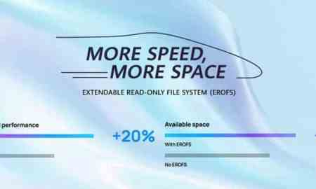 more speed more space huawei