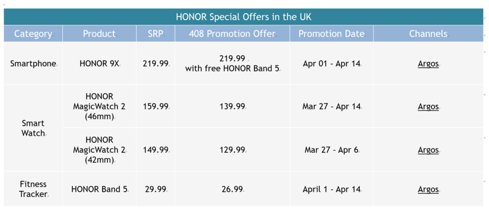 Honor rewards Global fans with discounts in UK /France / Germany 1
