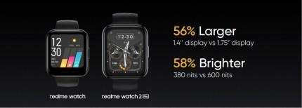 realme watch 2 pro price