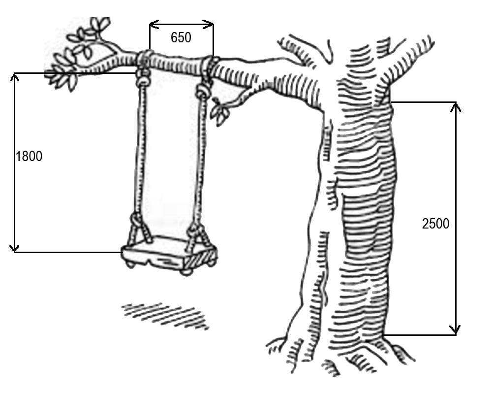 Бақшаға серпіліс салу