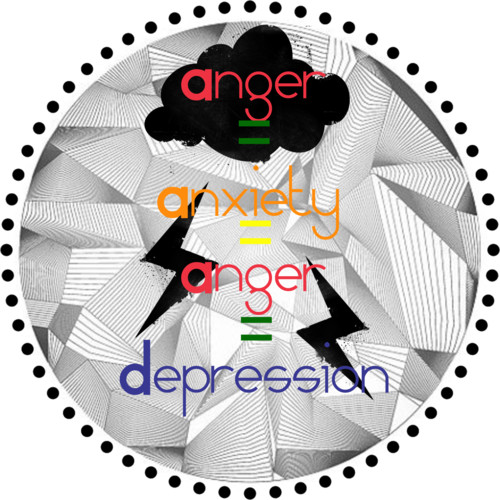 Anger = Anxiety = Anger = Depression
