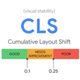 Google Web Vitals Cumulative Layout Shift (CLS)