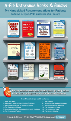 Infographic: My Best A-Fib Reference Books for Patients and Their Families at A-Fib.com
