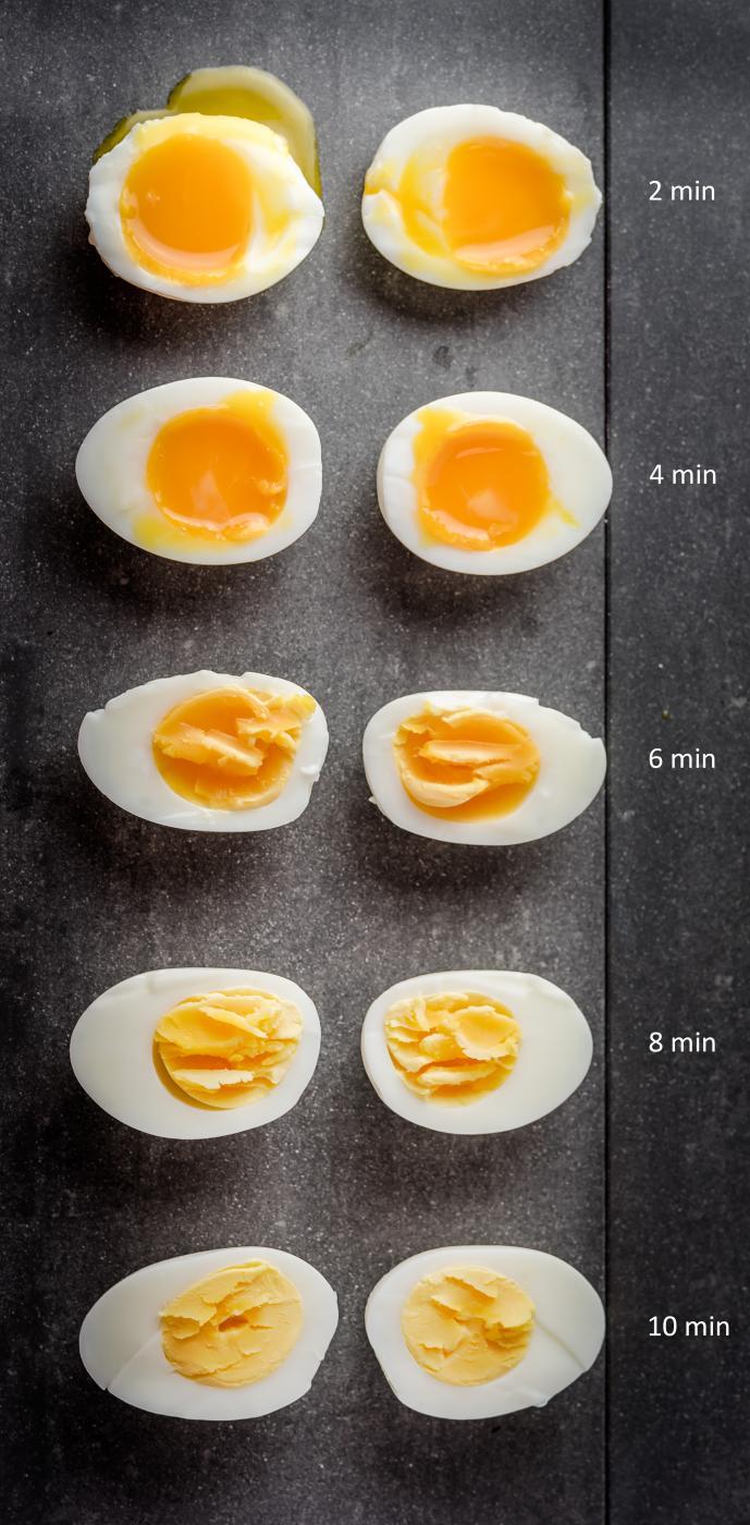 Keitettyjen kananmunien ABC