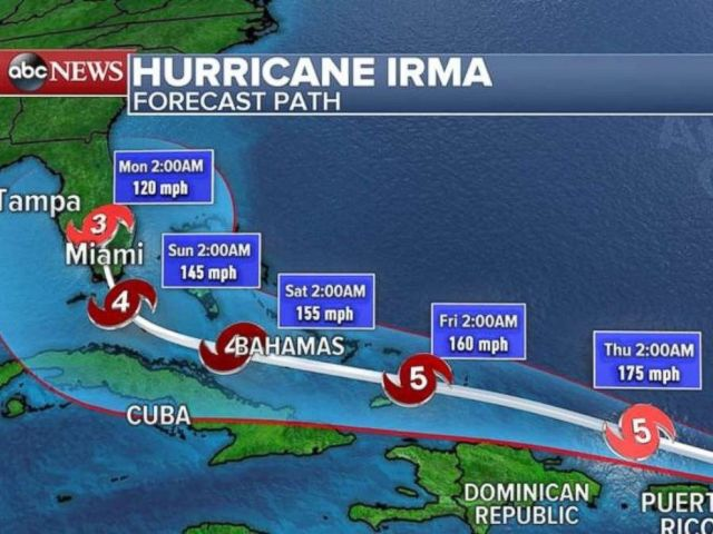 The forecast path for Hurricane Irma as of 5 a.m. on Wednesday, Sept. 6, 2017.