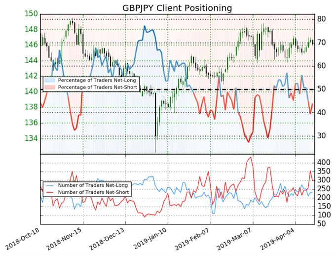 Топ 5 событий: март Великобритания, инфляция и развитие GBPJPY Прогноз цен