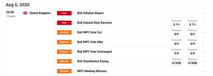EUR/USD, EUR/CHF Rates at Risk as Rising Covid-19 Cases Sour Sentiment