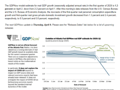 US Recession Watch, April 2020