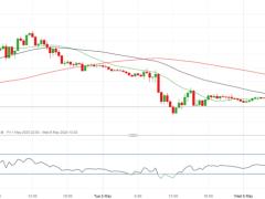 EUR/GBP Stable Despite German Court Ruling