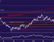 Crude Oil Price Drop Breaks Key Support, Hints at Trend Reversal
