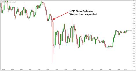 Jelang NFP AS, Gold Terkoreksi Naik