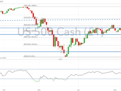 S&P 500, FTSE 100 Technical Outlook For Next Week