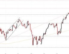 DAX 30, CAC 40, FTSE 100 Outlooks Cling to Support as Bears Emerge